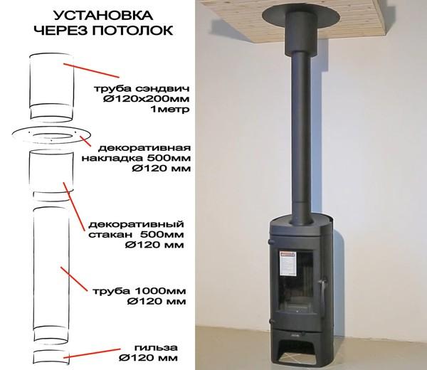 Установка дымохода КПД в потолок