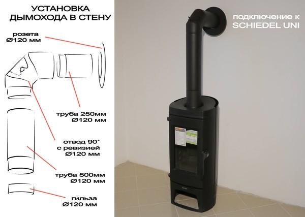 Установка дымохода КПД в стену